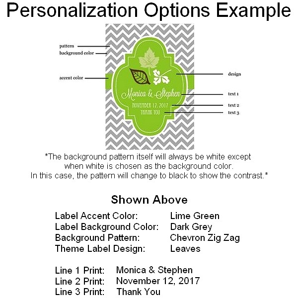 Fall label personalization example